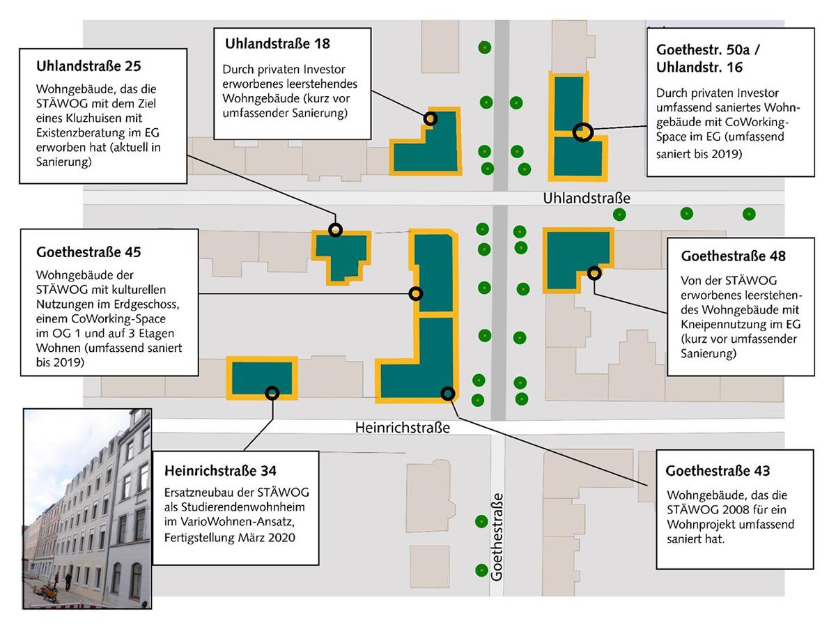 Konzentrierte Stadterneuerung in einem vom Leerstand und vernachlässigten Immobilien betroffenen Quartier: Projekte der STÄWOG und eines privaten Investors in der Goethestraße in Bremerhaven